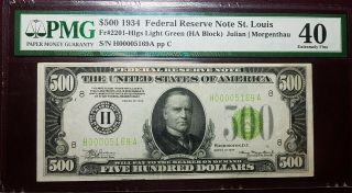 Fr 2201 - H Lgs 1934 $500 Federal Reserve Note St Louis Xf40 (undergraded)