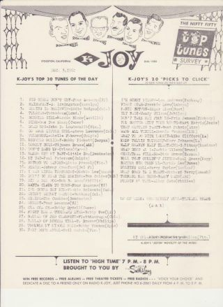 Kjoy - Stockton,  Ca - Top 40 Radio Station Music Survey - December 3,  1962